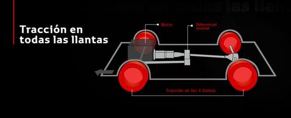 como-funciona-la-traccion-4x4-fuerza-y-agilidad-en-un-mismo-vehiculo-traccion
